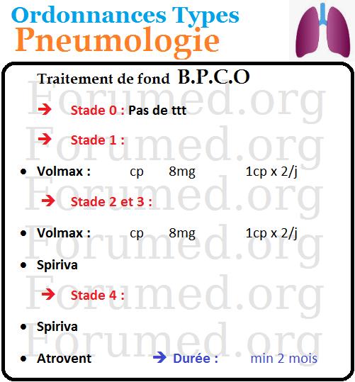 BPCO:  La broncho-pneumopathie chronique obstructive