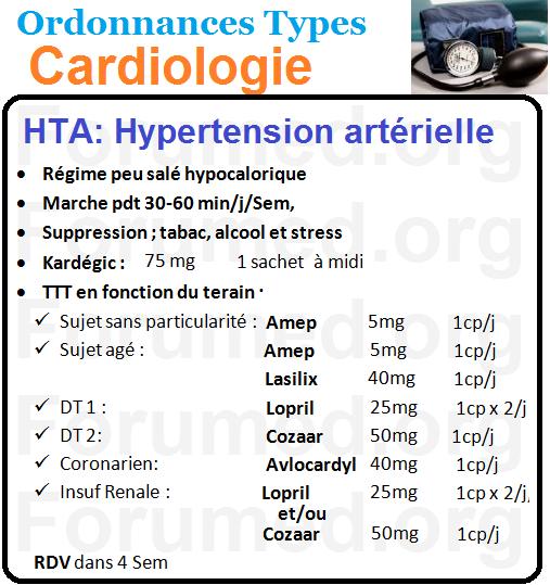 Hypertension artérielle ordonnance type HTA