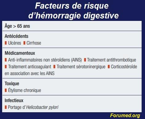 Facteurs de risque d'hémorragie digestive