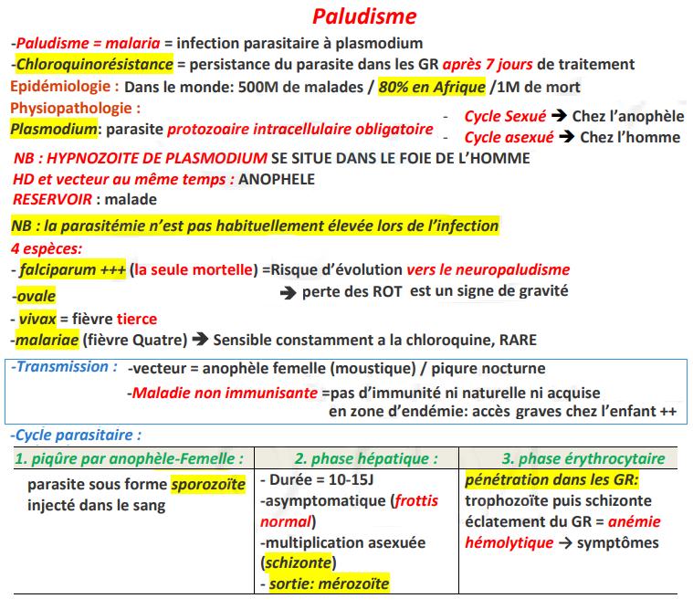 Virologie: Paludisme