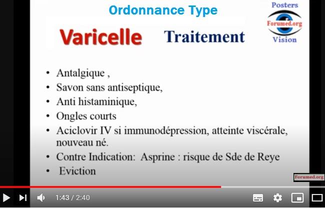 Varicelle Zona Ordonnance Type.