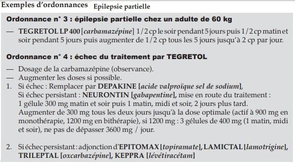 épilepsie partielle Exemples d'Ordonnances Types En cas de Convulsion chez l'adulte